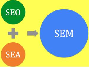 Search-Engine-Marketing-Mix